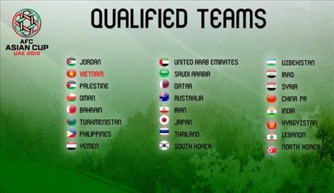 Xac dinh xong 24 doi bong se tham du VCK Asian Cup 2019