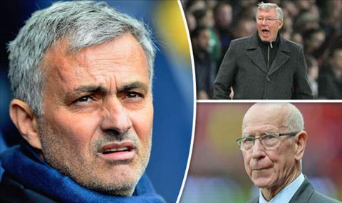 Sir Bobby Charlton da som luong truoc vien canh khong hay ho gi neu Jose Mourinho ke nhiem Sir Alex Ferguson o Old Trafford