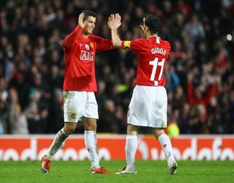 Tien dao Neymar khong duoc cac dan anh diu dat nhiet tinh nhu Cris Ronaldo nhan duoc tu Ryan Giggs, Scholes,...
