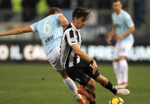 Tong hop Lazio 0-1 Juventus (Vong 27 Serie A 201718) hinh anh