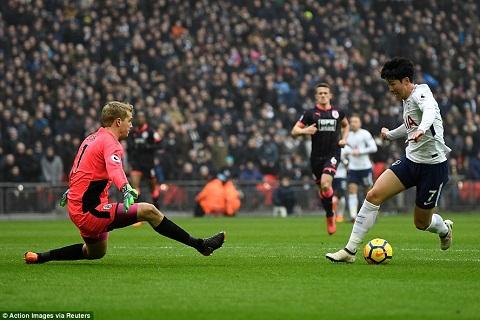 Son vs Huddersfield