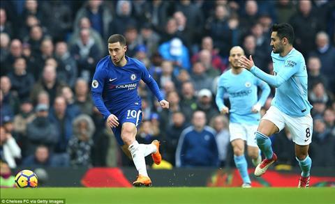 Du am Man City 1-0 Chelsea Thien duong va dia nguc hinh anh 3