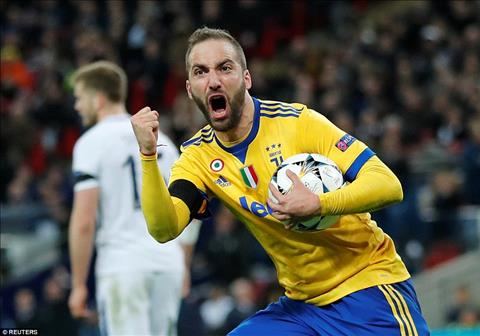Ket qua C1 - Thong ke tran dau Tottenham 1-2 Juventus hinh anh