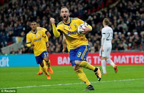 Ket qua C1 - ket qua tran dau Tottenham 1-2 Juventus hinh anh