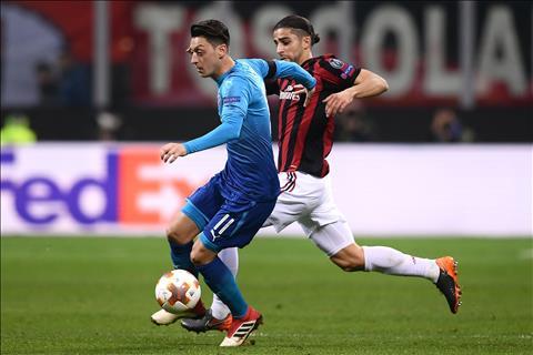 Tien ve Ozil toa sang voi hai duong kien tao trong chien thang AC Milan 0-2 Arsenal