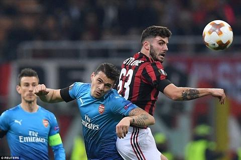 Xhaka vs Milan
