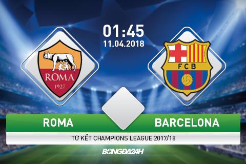 Preview Roma vs Barcelona