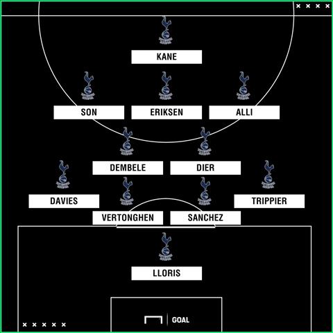 Doi hinh toi uu cua Tottenham truoc Man City