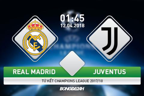 Nhan dinh bong da 24h Real Madrid vs Juventus tu ket Cup C1 2018 hinh anh