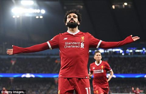Salah Man City vs Liverpool