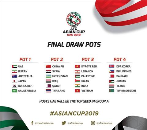 Asian Cup 2019 doi cach xep nhom hat giong