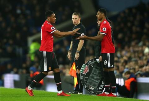 Mourinho len tieng canh bao Martial va Rashford hinh anh