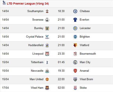 Lich thi dau vong 34 Premier League 2017/18