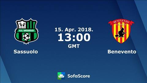 Nhan dinh Sassuolo vs Benevento 20h00 ngay 154 Serie A 201718 hinh anh