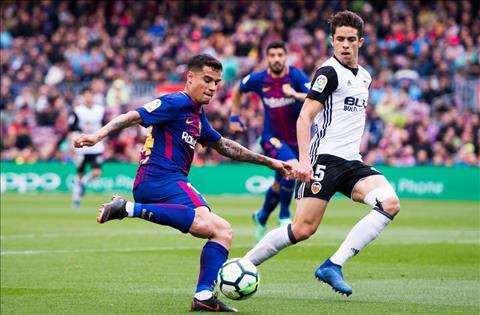 Barcelona vs Valencia Coutinho di bong
