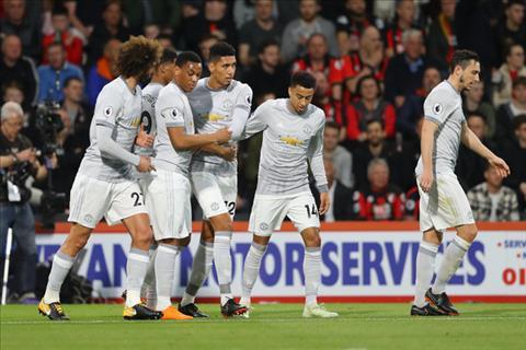 Smalling duoc binh chon xuat sac nhat tran Bournemouth 0-2 MU