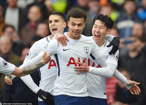Nhan dinh Tottenham vs Man City vong 34 Ngoai hang Anh hinh anh