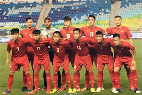 HLV Hoàng Anh Tuấn triệu tập 31 cầu thủ U19 Việt Nam  hình ảnh