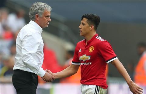 Mourinho yêu cầu Sanchez ra sân sau khi đến Mỹ hình ảnh