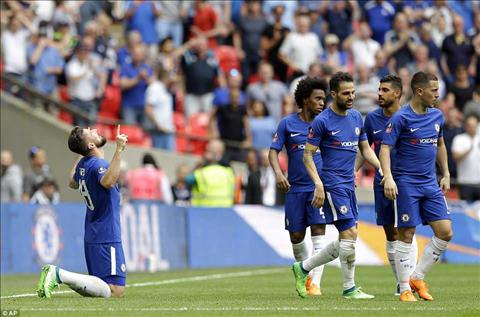 Video Chelsea vs Southampton 2-0 clip ban thang ket qua FA Cup hinh anh
