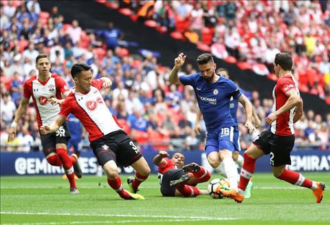 Nhận định Southampton vs Chelsea vòng 8 Premier League 2018/19 hình ảnh 3