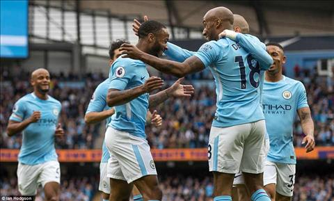 Nhan dinh Man City vs Huddersfield 19h30 ngay 65 Premier League hinh anh