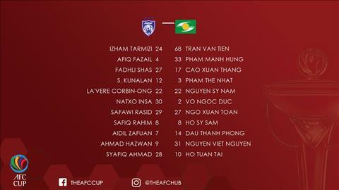 Tong hop: Johor Darul Tazim 3-2 SLNA (AFC Cup 2018)