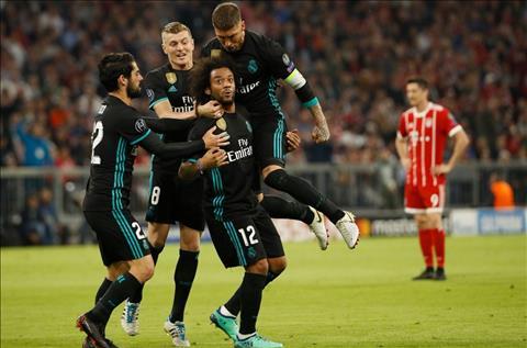 Nhan dinh Real vs Bayern (1h45 ngay 25) Kich hay phia truoc hinh anh
