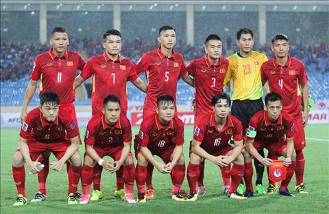 Đội tuyển Việt Nam có cơ hội giành 1 triệu đôla ở VCK Asian Cup hình ảnh