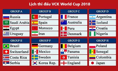 Lich thi dau VCK World Cup 2018