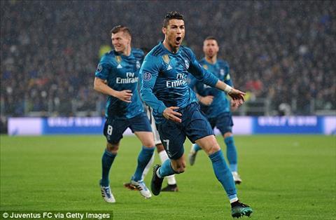 Ronaldo mở tỷ số trong trận Juventus vs Real Madrid