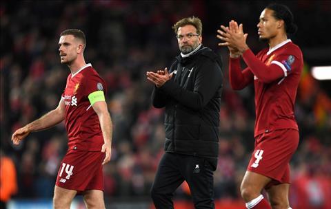HLV Klopp va Liverpool
