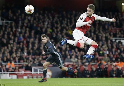 Thong ke Arsenal