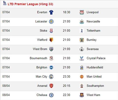 Lich thi dau vong 33 Premier League 2017/18