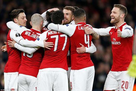 Thong ke Arsenal vs CSKA Moscow - Tu ket luot di Europa League hinh anh