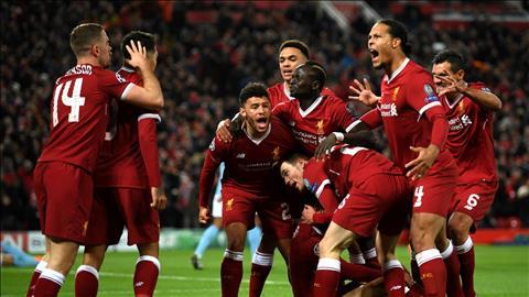 Klopp canh bao cac cau thu Liverpool truoc dai chien voi Man City hinh anh