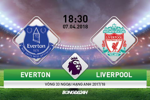 Nhan dinh Everton vs Liverpool vong 33 Premier League hinh anh