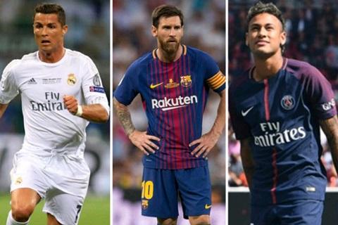 Tiền đạo Neymar giống Messi hơn Ronaldo