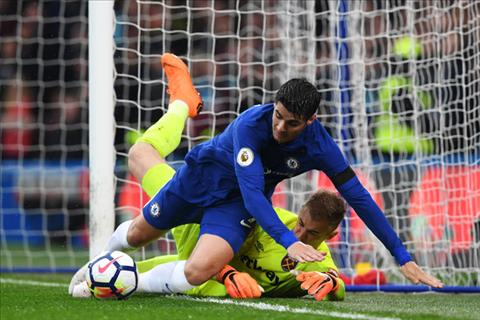 Cham diem Chelsea vs West Ham - Vong 33 Ngoai hang Anh hinh anh