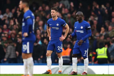 Chelsea hoa 1-1 West Ham