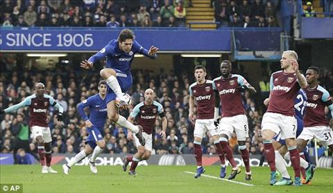 Chelsea da kem Top 4 den 10 diem