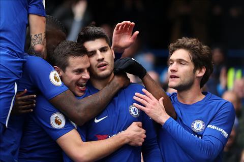 Morata va Azpilicueta khong the giup Chelsea gianh 3 diem