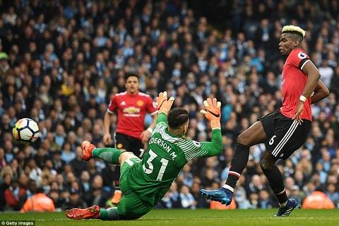 Alexis Sanchez là người kiến tạo trong màn tỏa sáng của Paul Pogba Man City vs MU