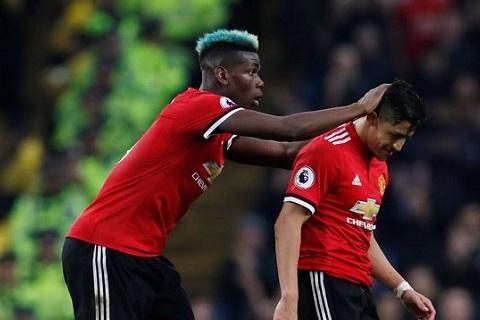 Sanchez và Pogba đã tìm thấy nhau trong trận Man City vs MU