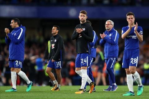 Chelsea sap xuong europa League