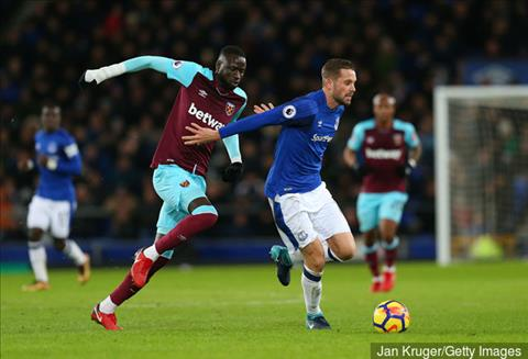 Nhan dinh West Ham vs Everton 21h00 ngay 135 Premier League 2018 hinh anh