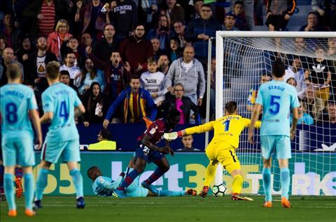 Barca thua Levante 5-4 Messi vẫn bất bại, nhưng Barca thảm bại hình ảnh