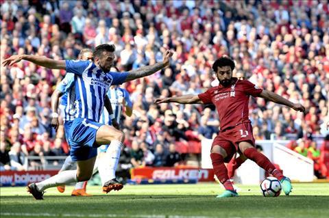 Liverpool vs Brighton Salah