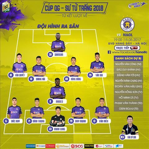 Hà Nội vs HAGL Phí Minh Long tái xuất ở đội hình ra sân Hà Nội  hình ảnh