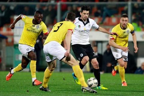 Nhận định Spezia vs Parma 01h30 ngày 195 Hạng 2 Italia hình ảnh